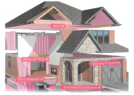 Insulation drywall and housewrap overisel lumber west michigan insulataion chart insulation solutioingenieria Choice Image